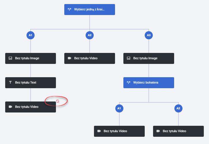 rozbudowany schemat materiału Branching Scenario z miejscami, gdzie pojawią się elementy graficzne i tekstowe oraz wskazanym wskaźnikiem przy jednym z nich, który informuje o zapisanych zmianach w pracy