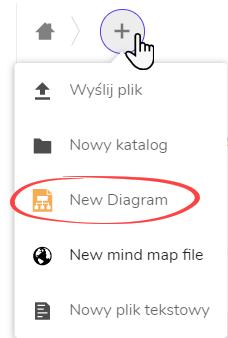 ikona ze znakiem plus i rozwijana lista składająca się z opcji Wyślij plik, Nowy katalog, New diagram, New mind map file, Nowy plik tekstowy