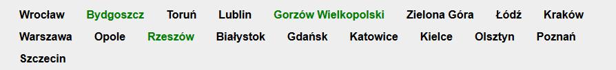 lista z kilkoma nazwami stolic polskich województw
