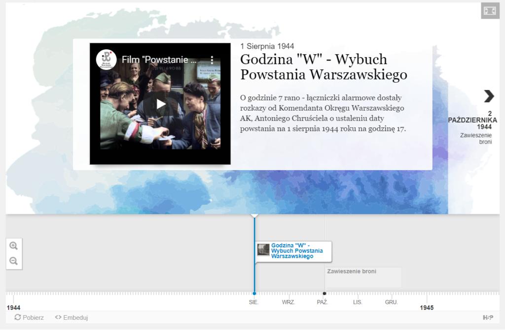 przygotowany zasób typu Timeline z grafiką, filmem, opisem i linią czasu